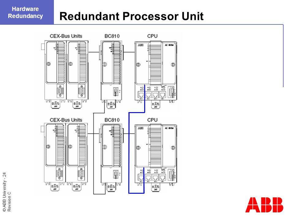 Chapter 7 AC 800M Hardware Course T ppt video online download