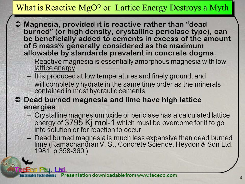 What is Reactive MgO or Lattice Energy Destroys a Myth