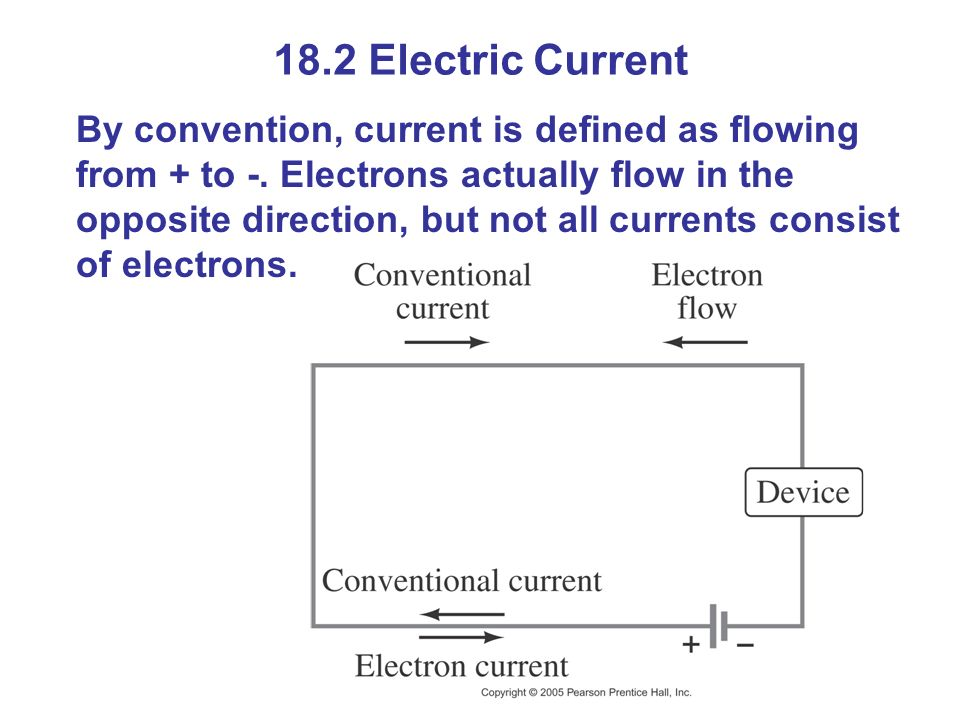 18.2 Electric Current