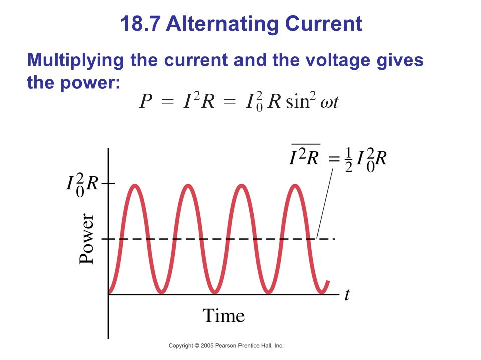 18.7 Alternating Current Multiplying the current and the voltage gives the power: