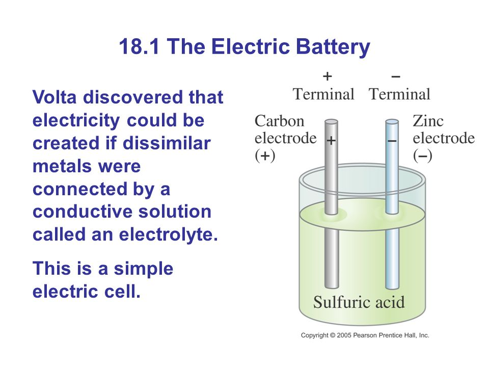 18.1 The Electric Battery