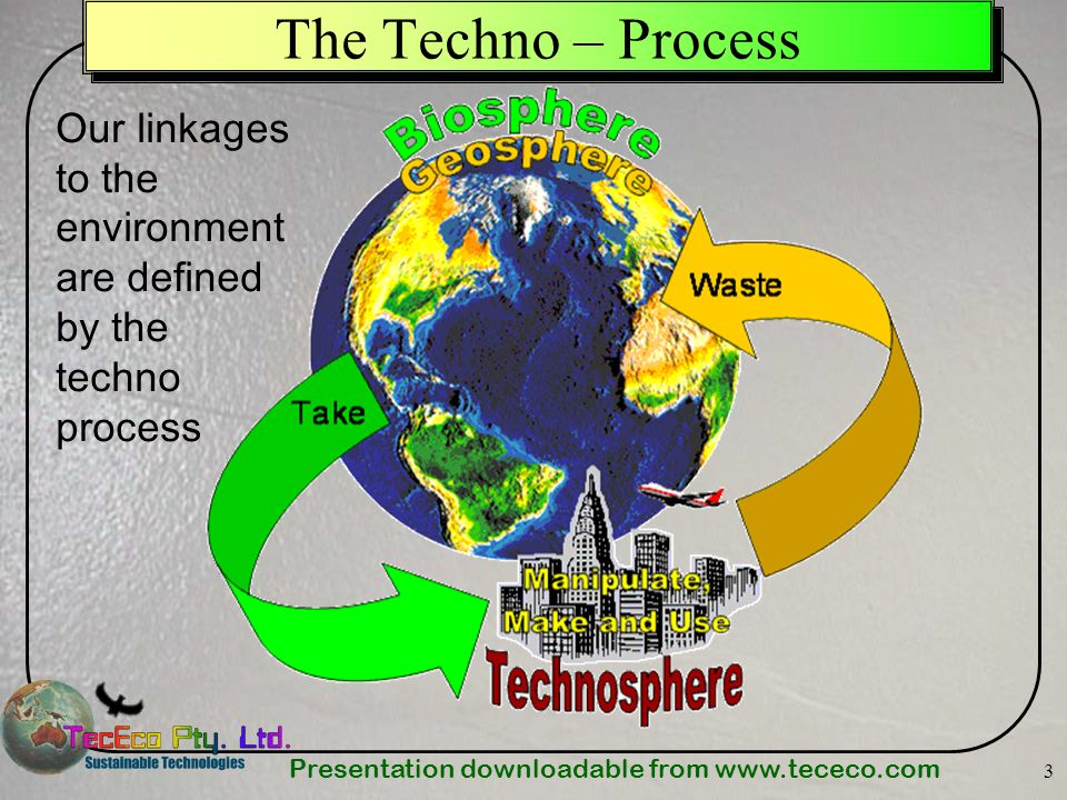 The Techno – Process Our linkages to the environment are defined by the techno process