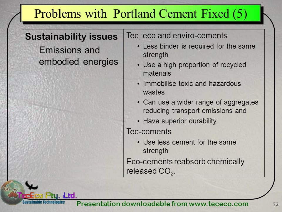 Problems with Portland Cement Fixed (5)