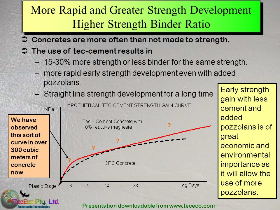 More Rapid and Greater Strength Development Higher Strength Binder Ratio