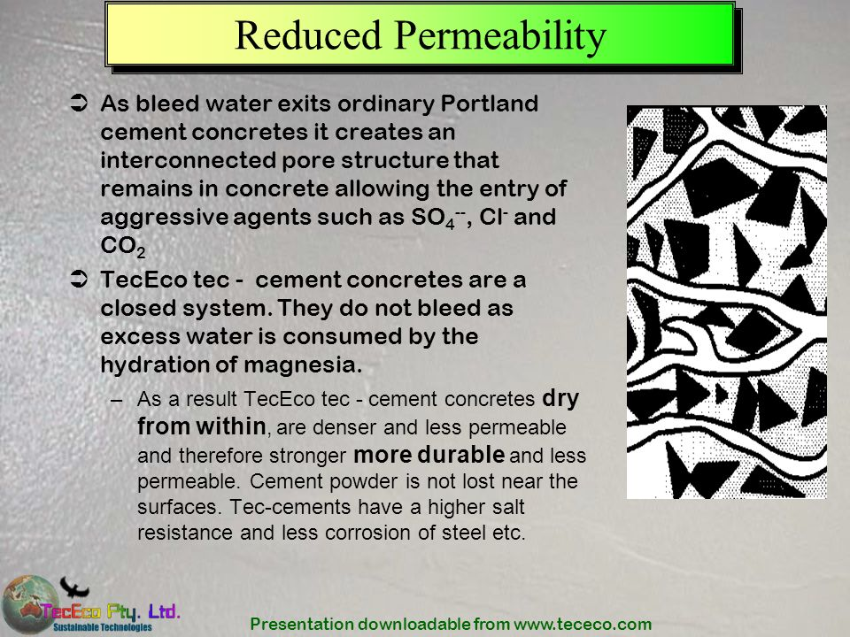 Reduced Permeability