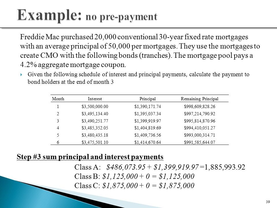 loan securitization cash flows and valuation ppt download