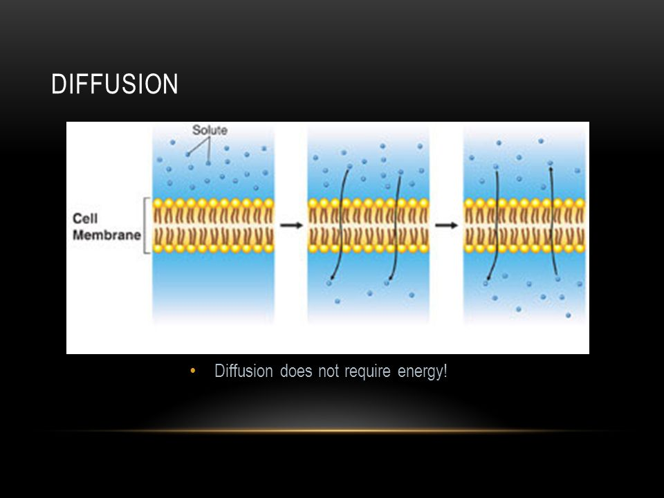 Diffusion does not require energy!