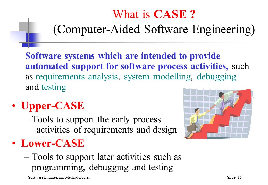 Software Engineering Methodolo...