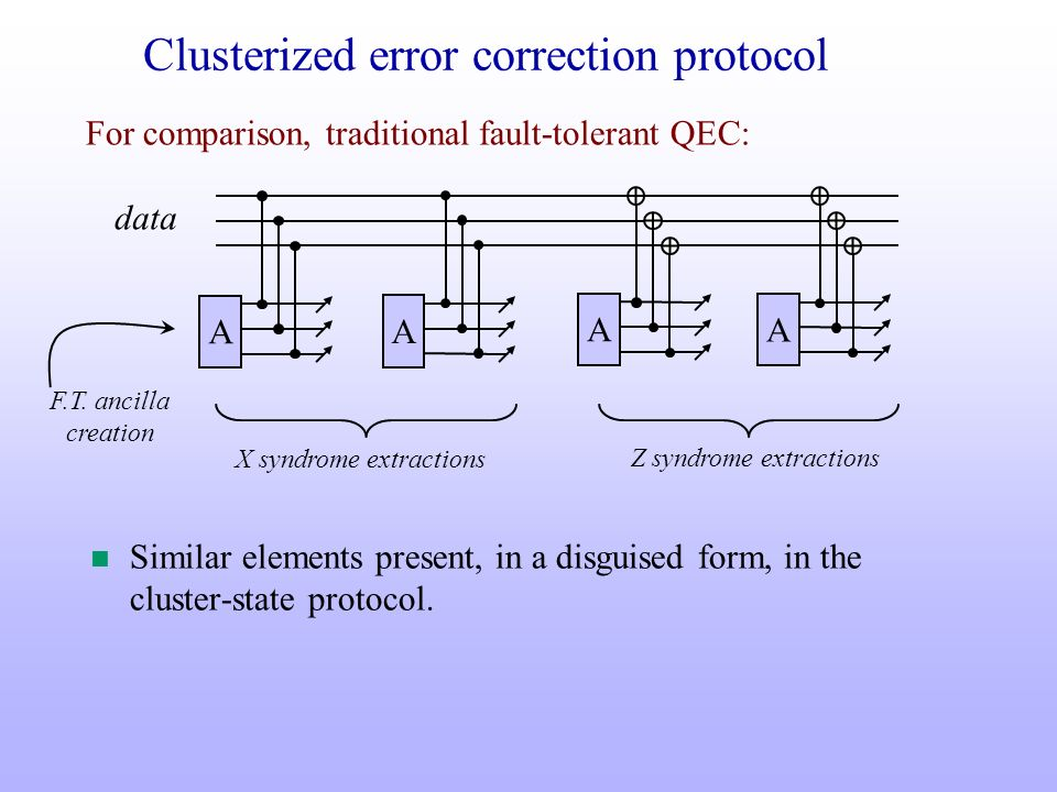 Clusterized error correction protocol