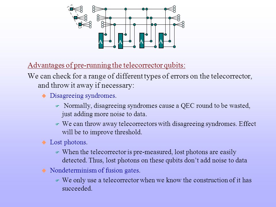 Advantages of pre-running the telecorrector qubits: