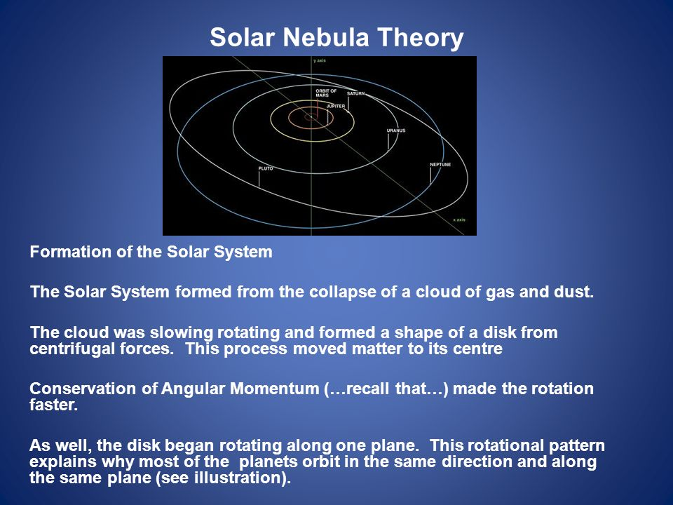 Solar Nebula Theory Formation of the Solar System