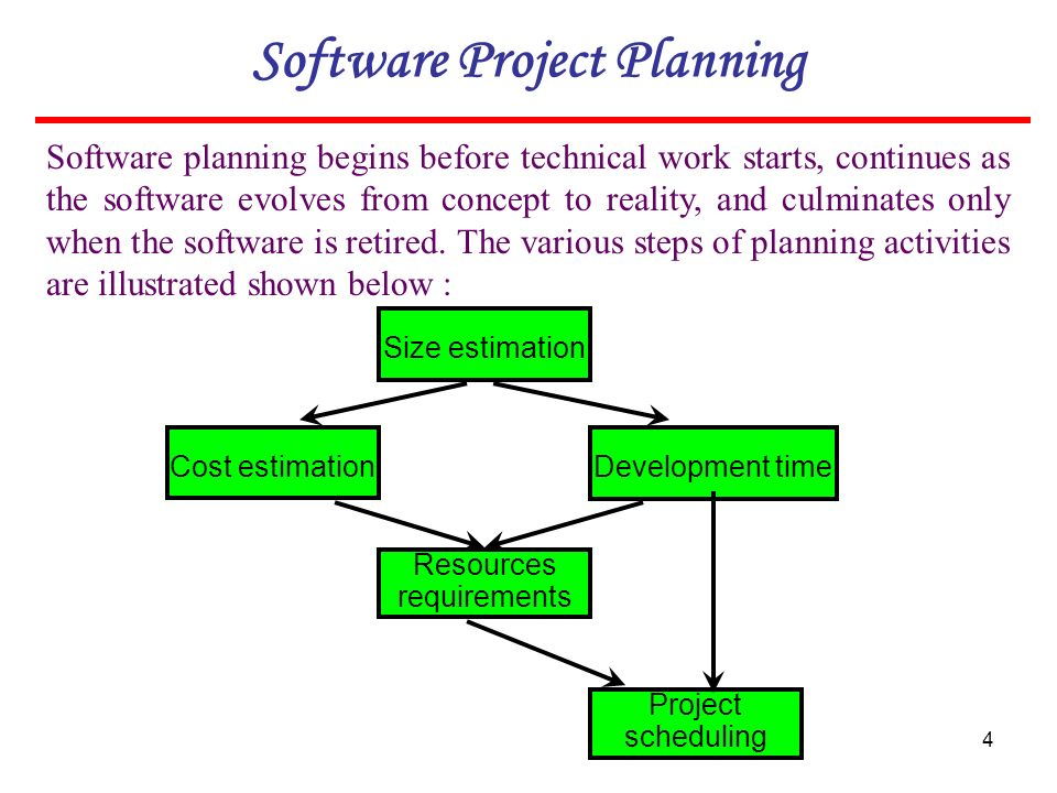 SOFTWARE PROJECT PLANNING PDF DOWNLOAD