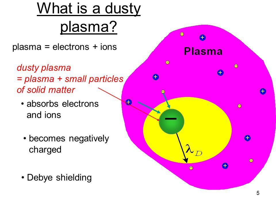 Dusty Plasma Physics Basic Theory And Experiments Ppt