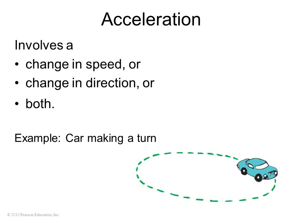 Acceleration Involves a change in speed, or change in direction, or