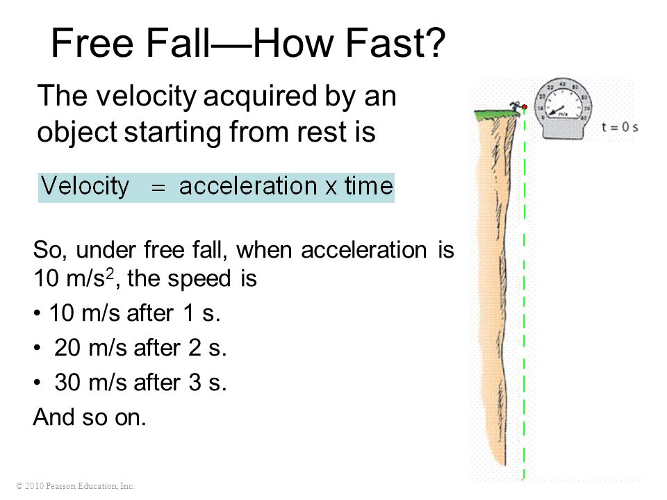Free Fall—How Fast The velocity acquired by an object starting from rest is. So, under free fall, when acceleration is 10 m/s2, the speed is.