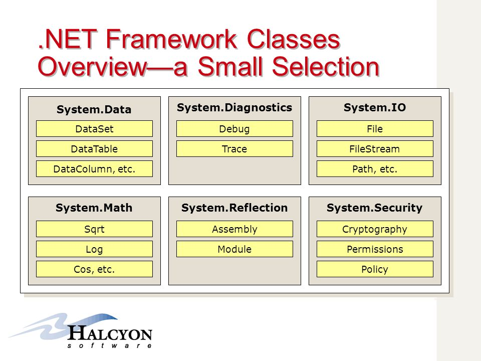 .NET Framework Classes Overview—a Small Selection
