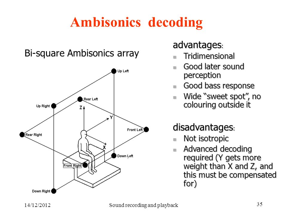 Ambisonics decoding advantages: Bi-square Ambisonics array