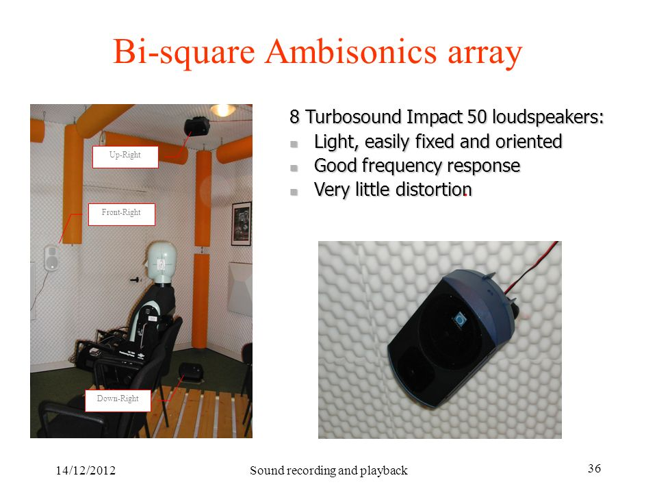 Bi-square Ambisonics array