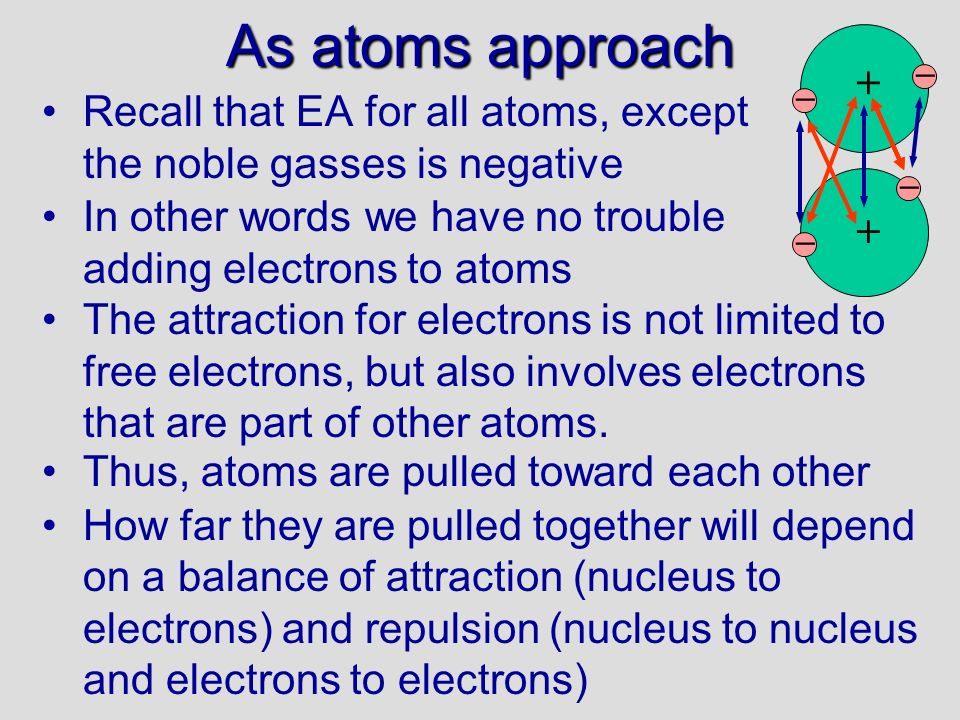 As atoms approach 30/09/99. + – Recall that EA for all atoms, except the noble gasses is negative.