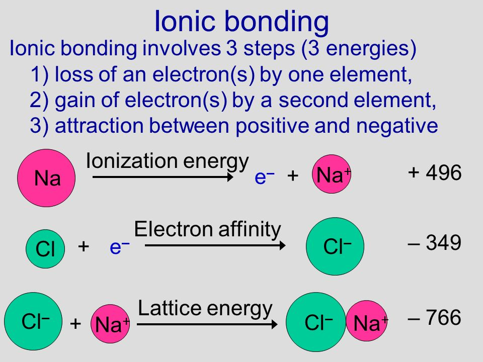 Ionic bonding Ionic bonding involves 3 steps (3 energies)