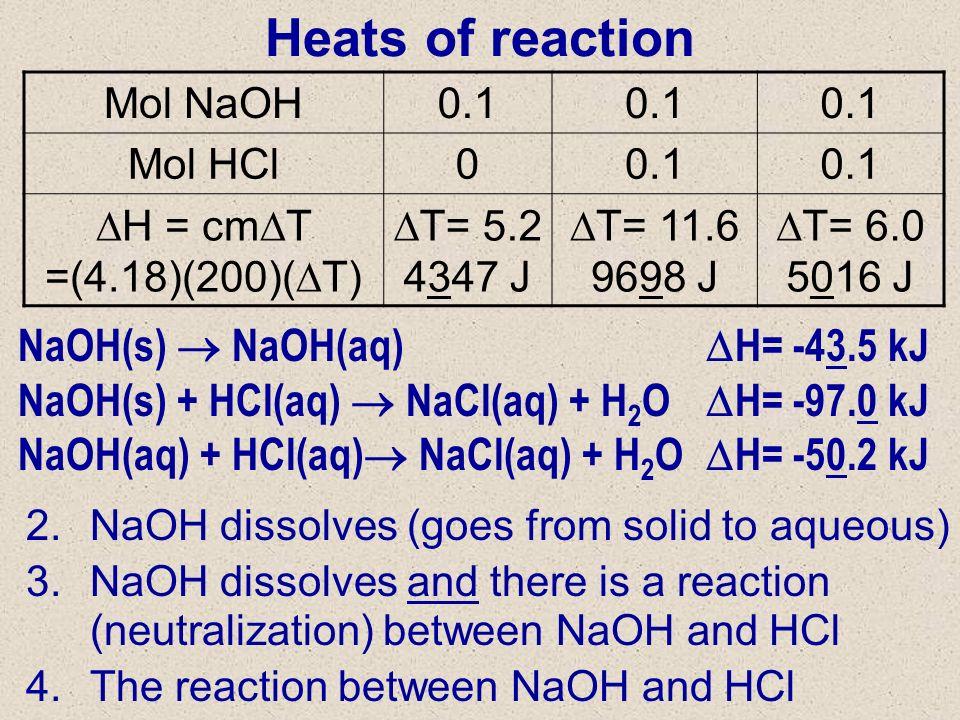 Heats of reaction NaOH(s)  NaOH(aq) H= kJ - ppt download