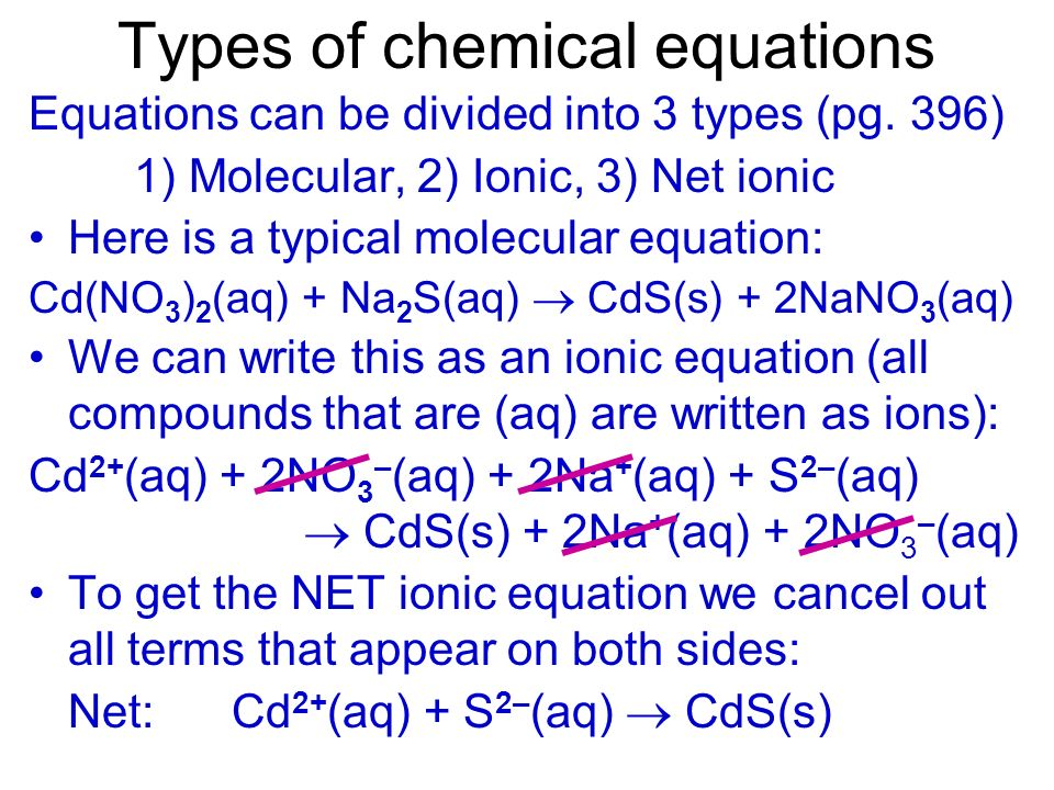 Types of chemical equations