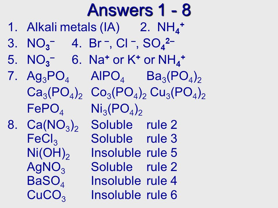 Answers 1 - 8 Alkali metals (IA) 2. NH4+ NO3– 4. Br –, Cl –, SO42–