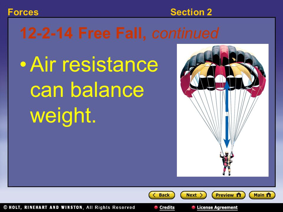 Air resistance can balance weight.