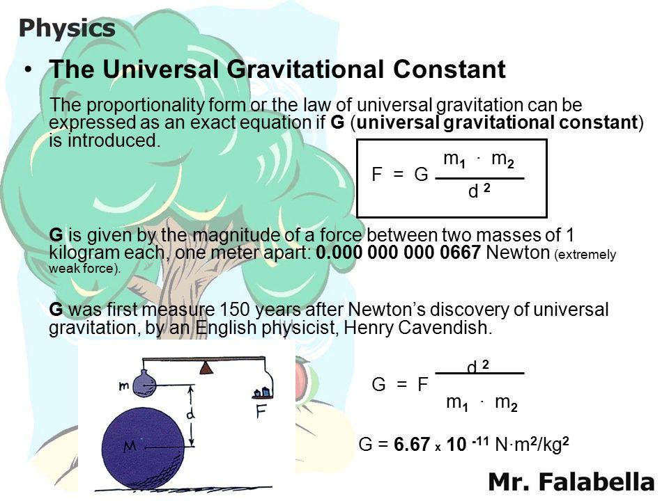 Gravitational Constant Equation