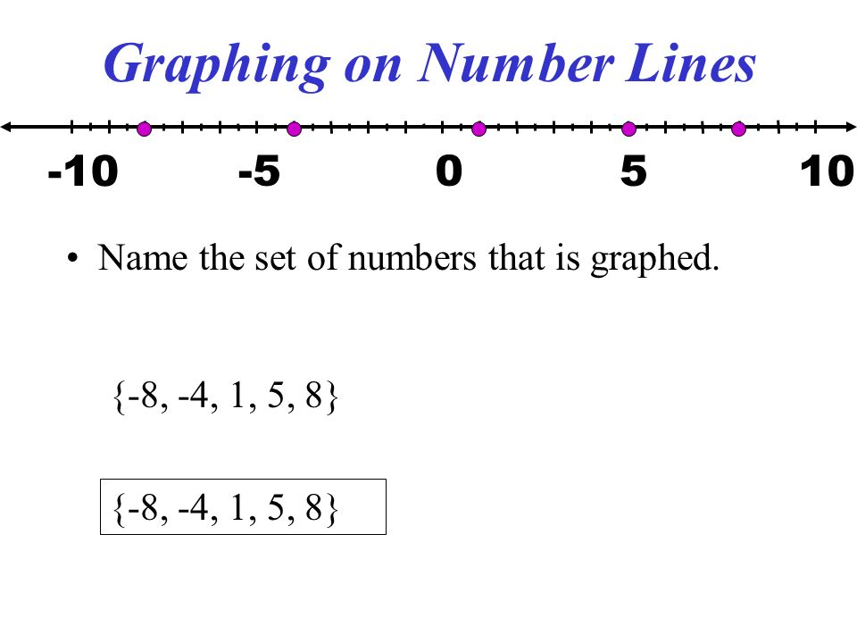 Graphing on Number Lines
