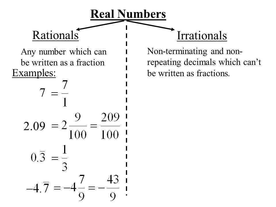 Real Numbers Rationals Irrationals Examples: