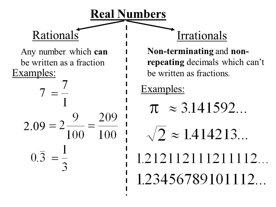 Real Numbers Rationals Irrationals Examples: Examples: