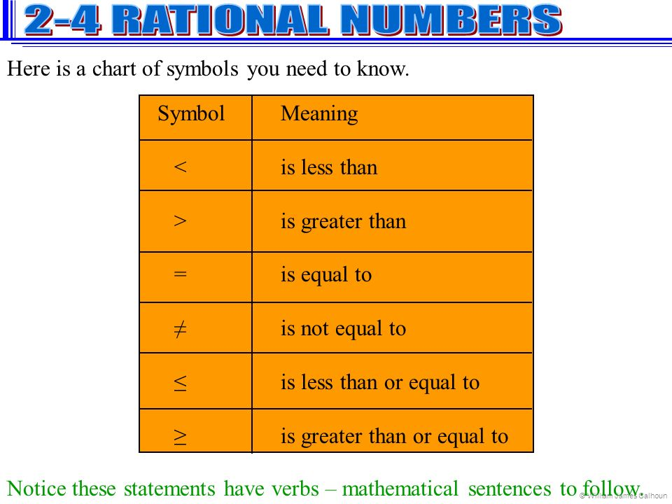 Chapter 02 Section 04 Rational Numbers Ppt Video Online Download