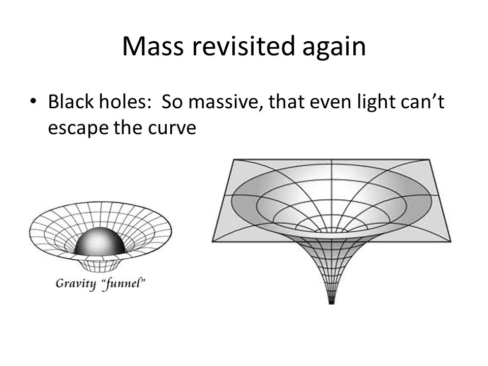 Mass revisited again Black holes: So massive, that even light can't escape the curve