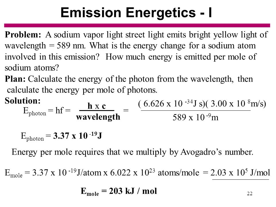 What is the significance of E mc2? And what