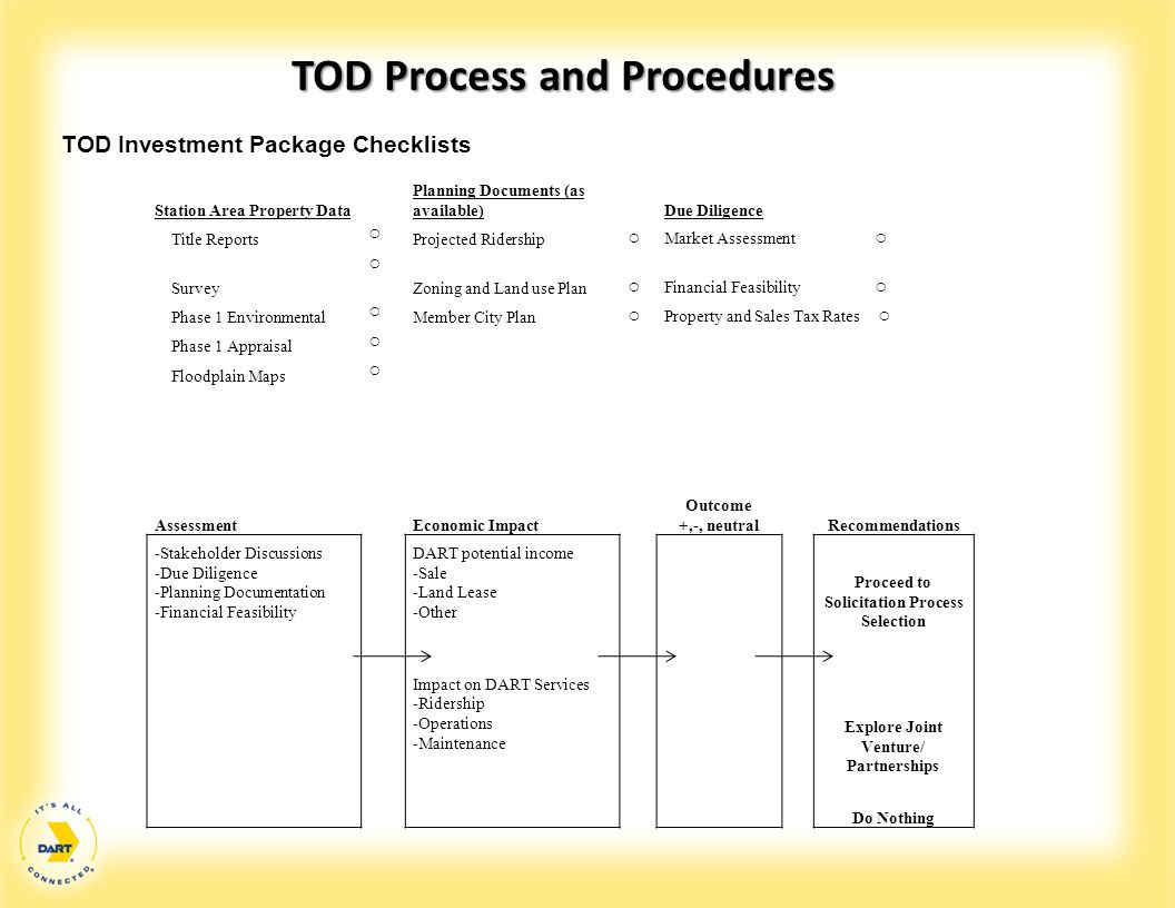 TOD Process and Procedures