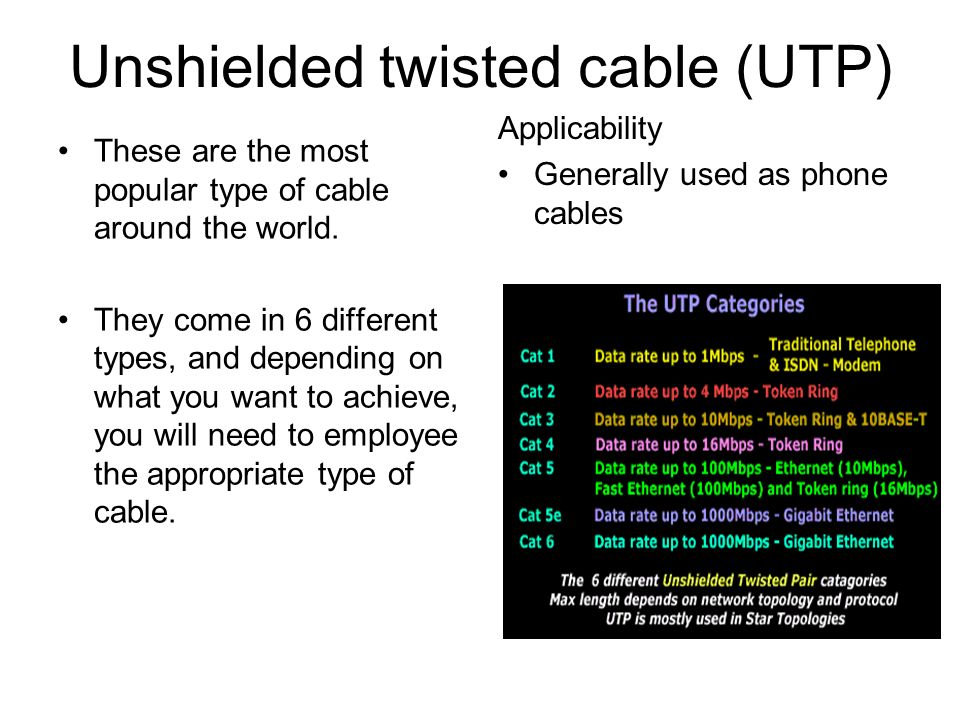 Unshielded twisted cable (UTP)
