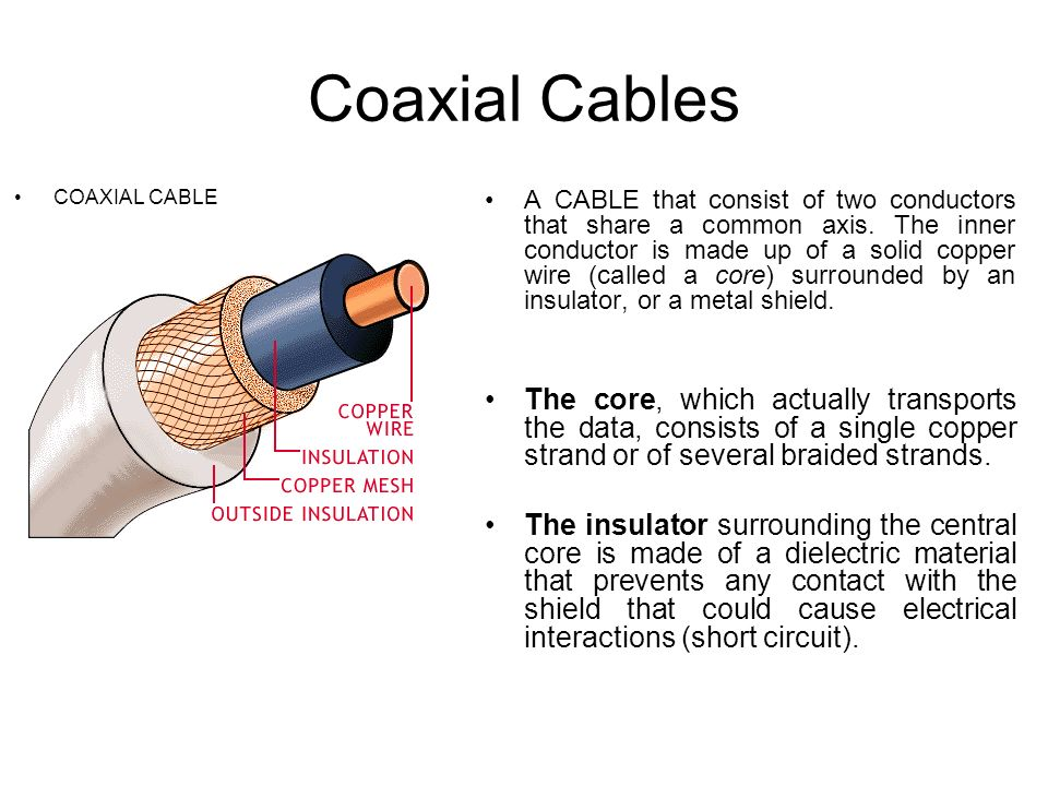 Coaxial Cables COAXIAL CABLE.