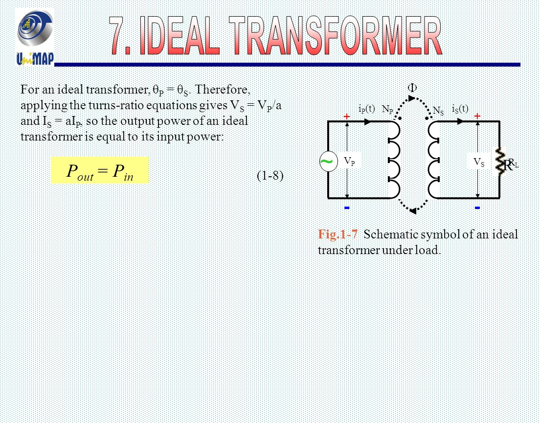 Dorable Transformer Schematic Symbol Composition - Electrical and ...