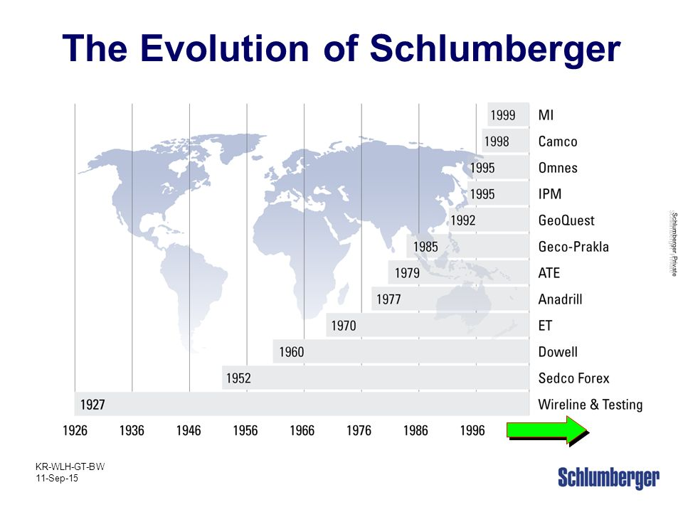 Introduction to Schlumberger - ppt download
