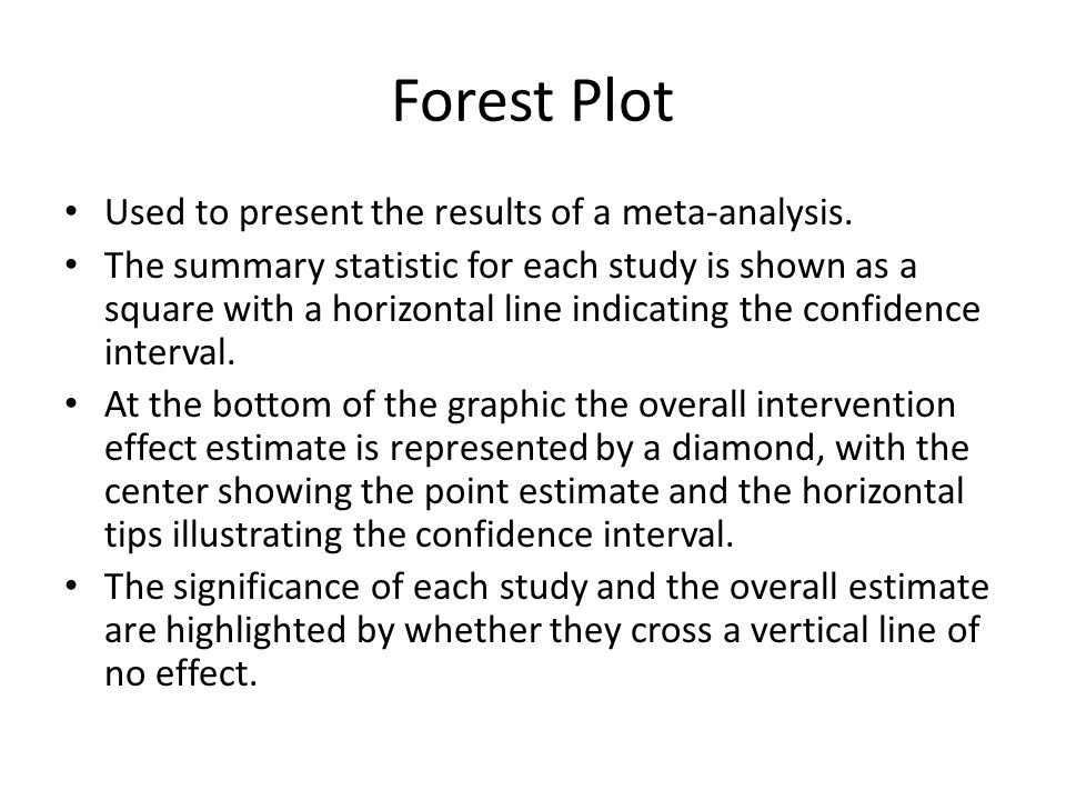 Forest Plot Used to present the results of a meta-analysis.
