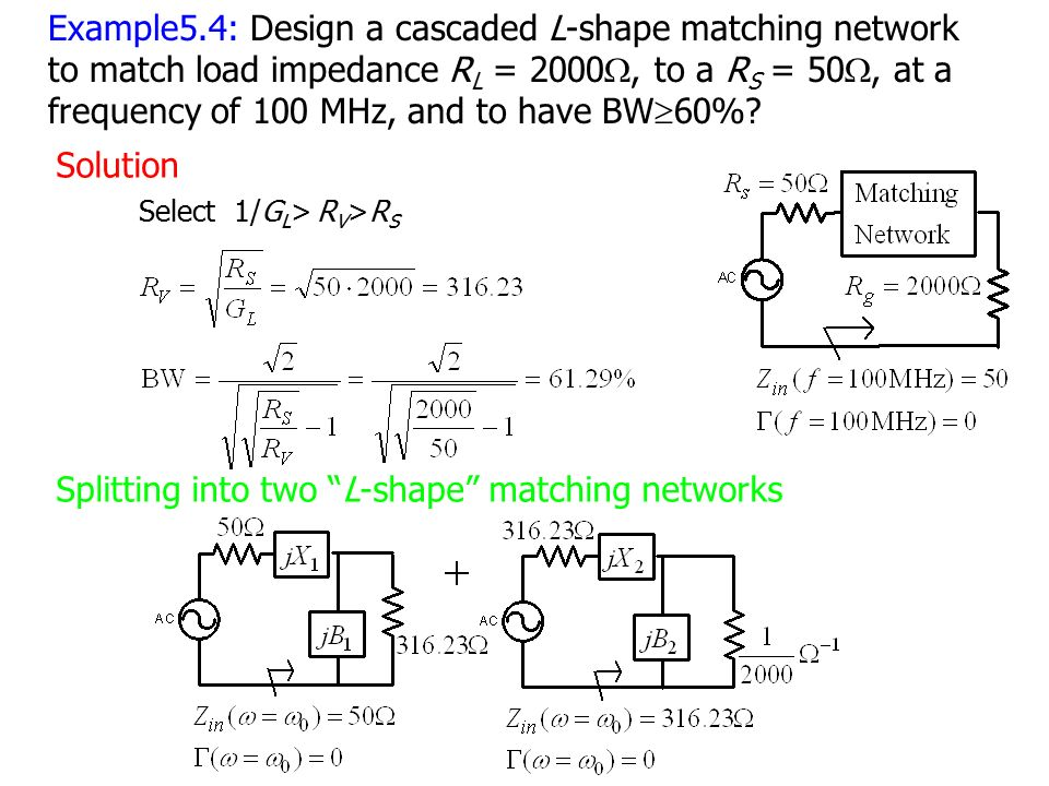impedance matching and tuning ppt video online download