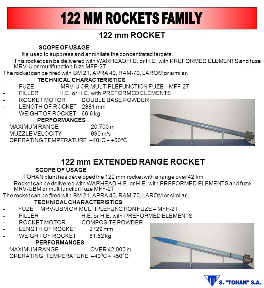 122 mm EXTENDED RANGE ROCKET