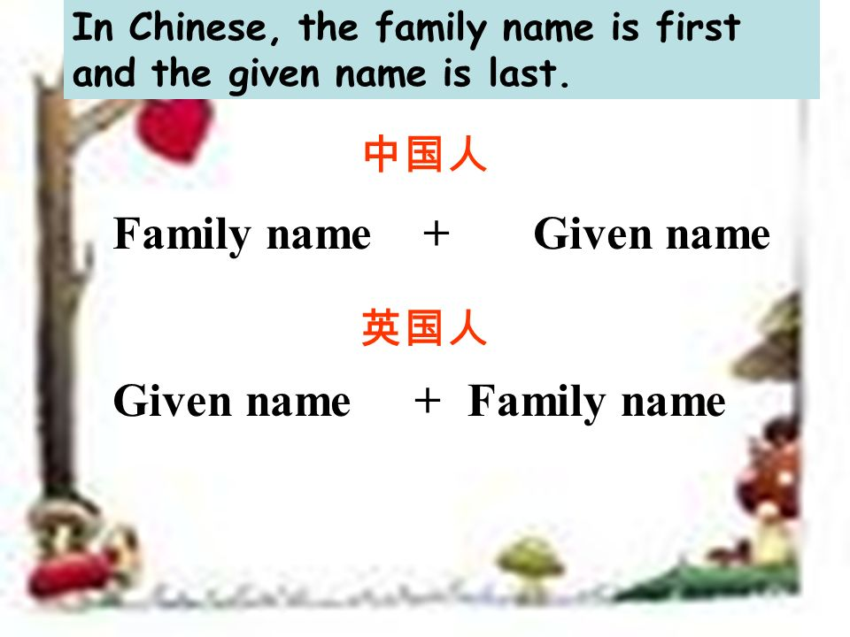 Family name + Given name