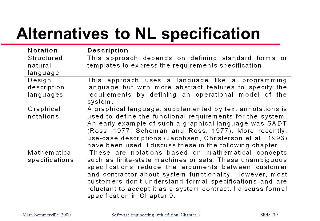 Alternatives to NL specification