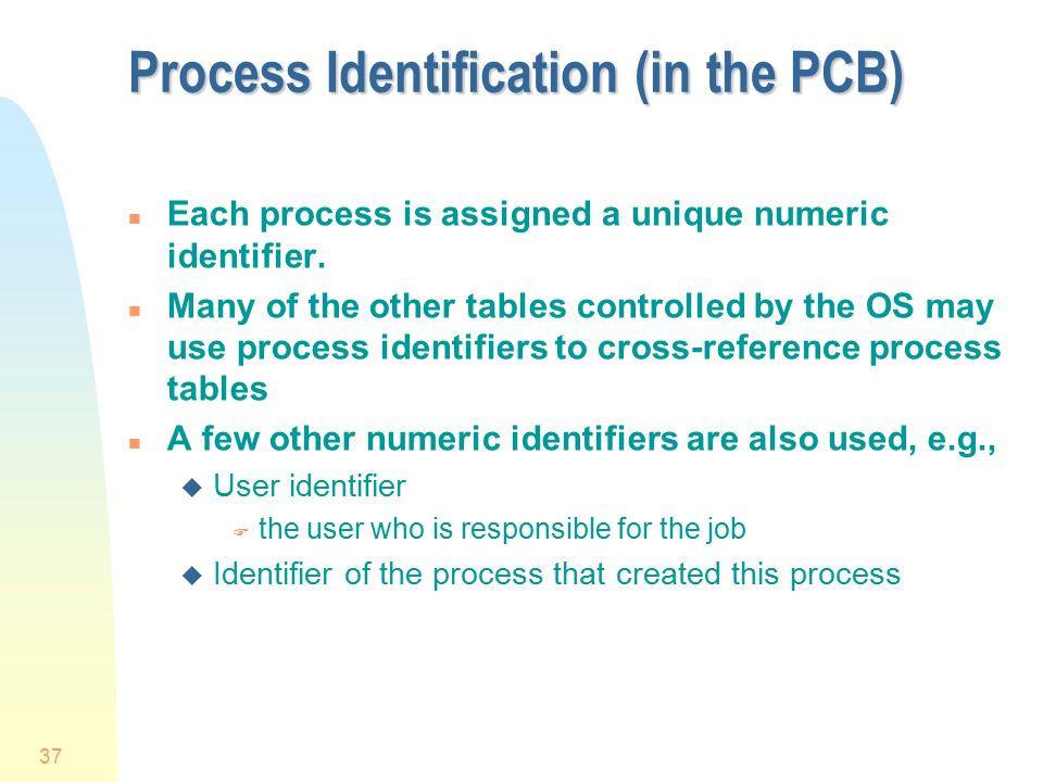 Process Description and Control - ppt download