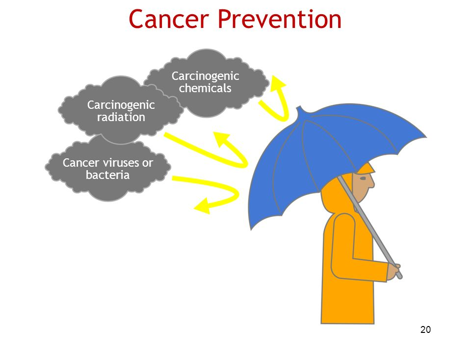 Cancer Prevention Carcinogenic chemicals Carcinogenic radiation