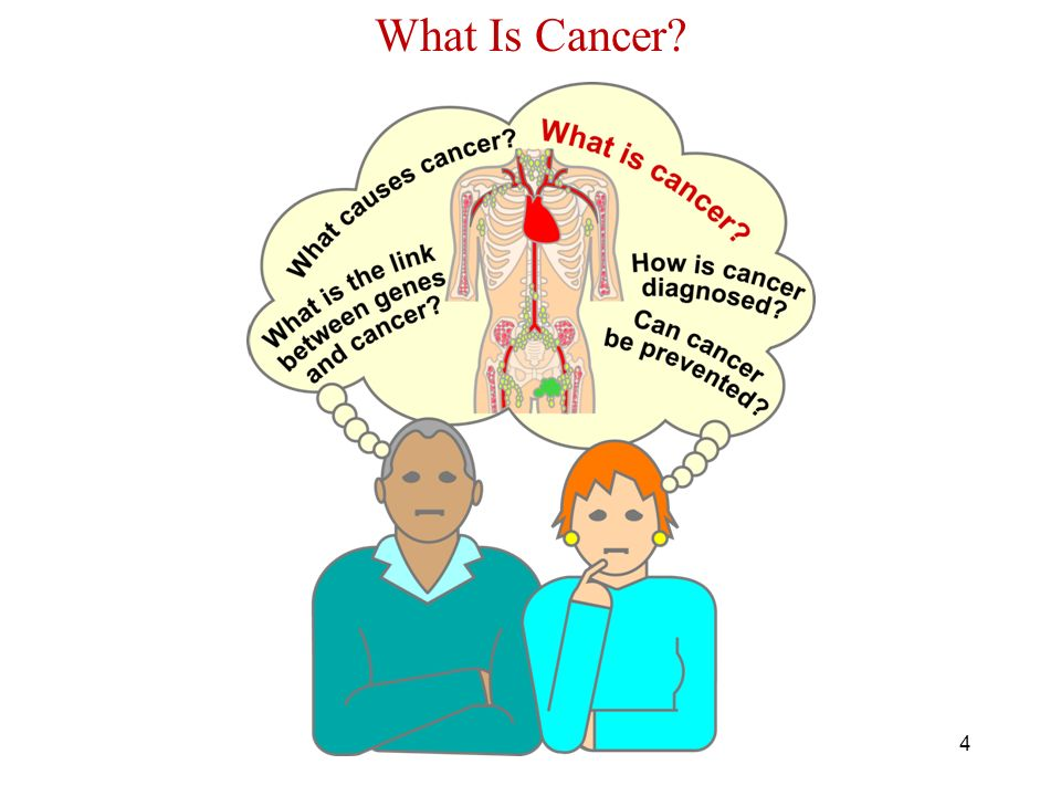 What Is Cancer Understanding Cancer and Related Topics