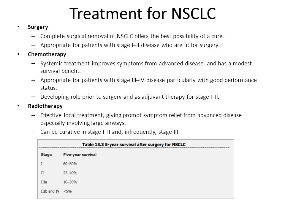 Treatment for NSCLC Surgery