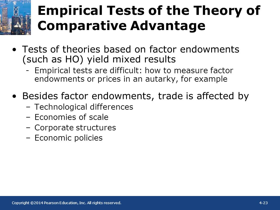 Empirical Tests of the Theory of Comparative Advantage